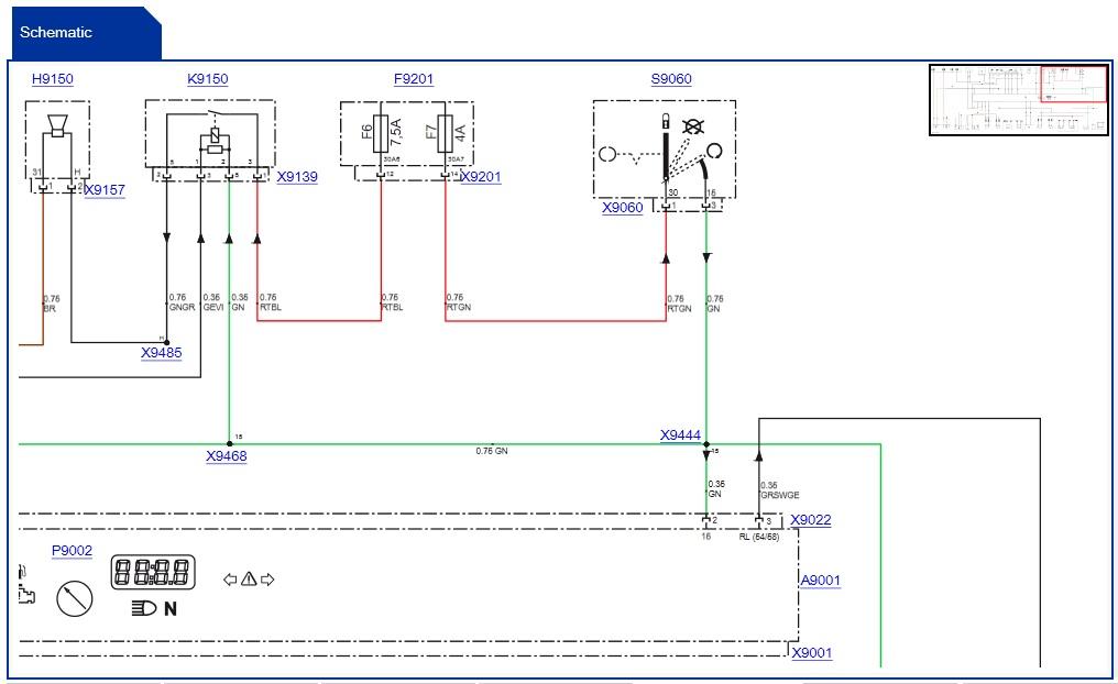 Cluster Wiring Info